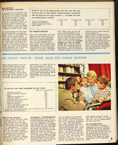 Margriet, 20 nov. 1965